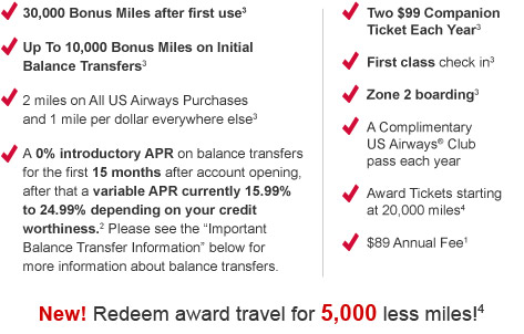 Redeem travel for 5,000 less miles!